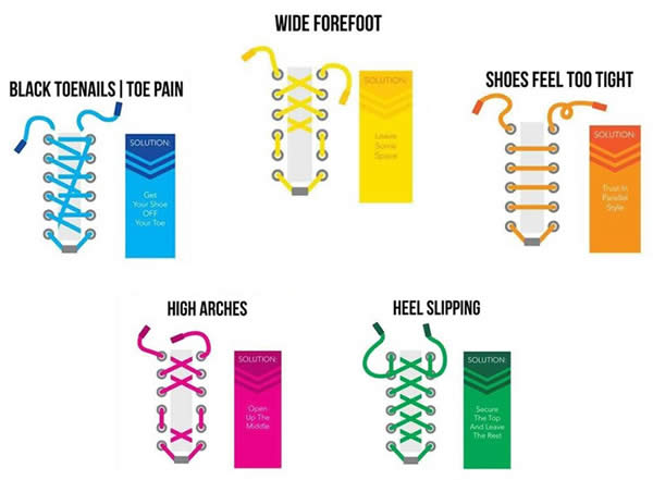 lacing guide